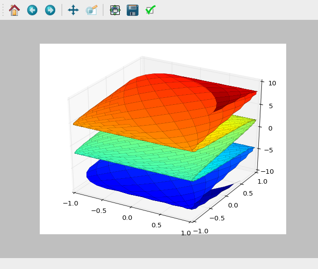 Matplotlib interactive interface of SymPy 3D parametric surface plot of x=cos(u+v), y=sin(u-v), z=u-v, u and v from -5 to 5